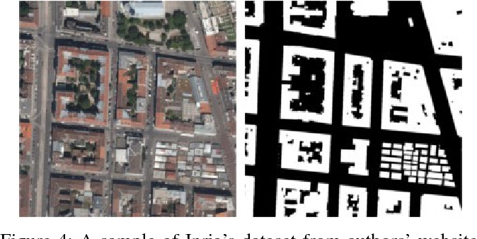 Figure 4 from Automatic Pixelwise Object Labeling for Aerial Imagery