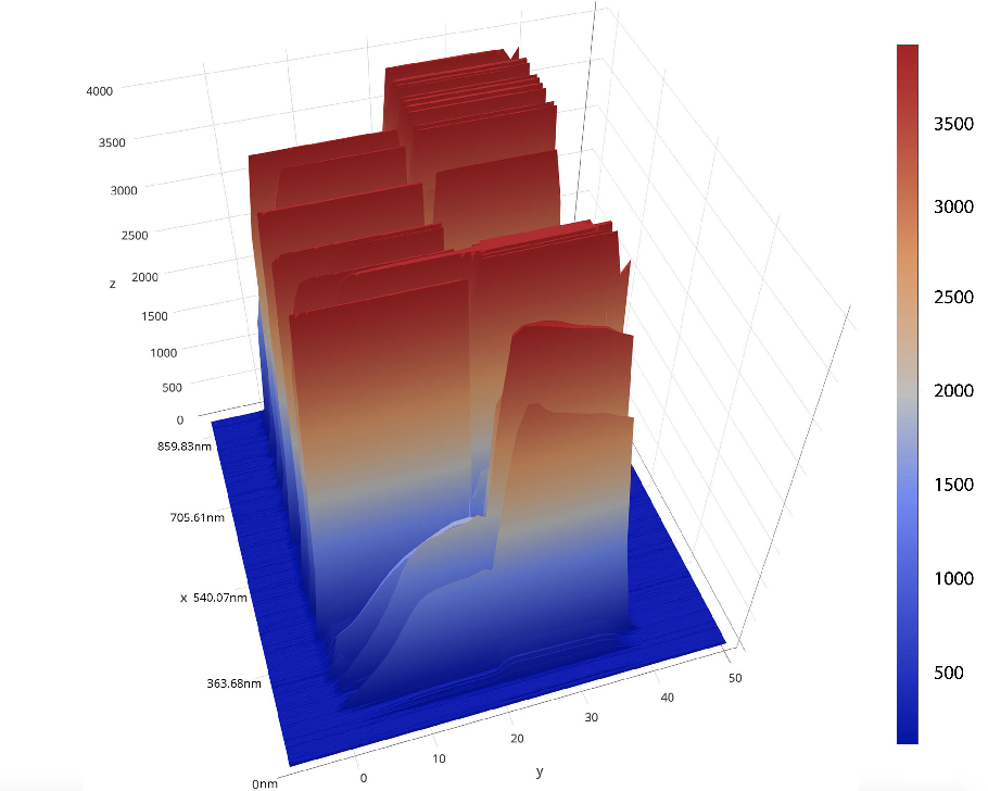 Figure 1 for A Case-Study on the Impact of Dynamic Time Warping in Time Series Regression