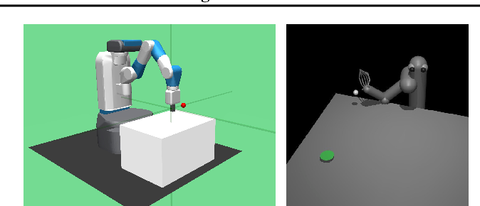 Figure 1 for Prioritizing Starting States for Reinforcement Learning