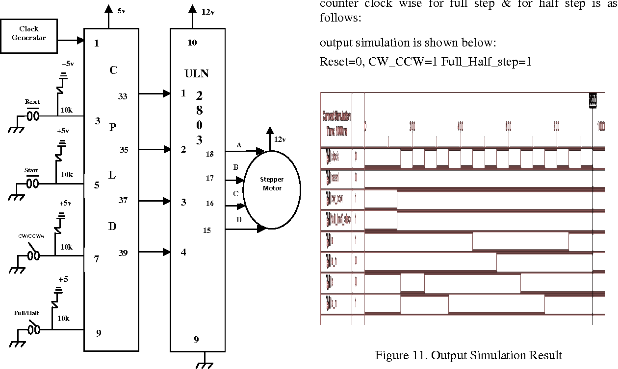 Development Of A Cpld Based Novel Open Loop Stepper Motor Controller Generator Circuit For High Performance Using Vhdl Semantic Scholar