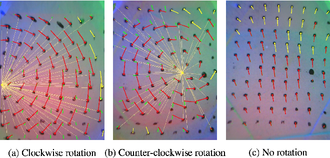 Figure 4 for Improving Grasp Stability with Rotation Measurement from Tactile Sensing