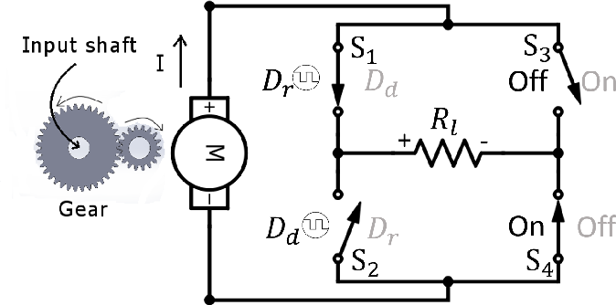 Figure 1 for A Hybrid Dynamic-regenerative Damping Scheme for Energy Regeneration in Variable Impedance Actuators
