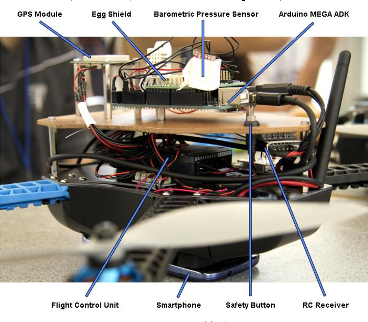 PDF] On an Android-based Arduino-governed unmanned Quadcopter
