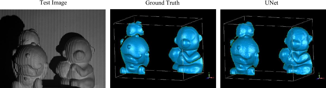 Figure 4 for Single-shot 3D shape reconstruction using deep convolutional neural networks