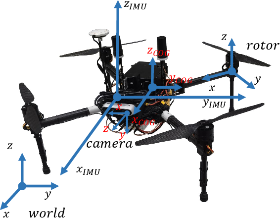 Figure 2 for The Visual-Inertial-Dynamical UAV Dataset