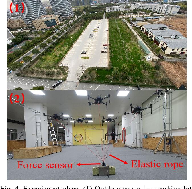 Figure 4 for The Visual-Inertial-Dynamical UAV Dataset