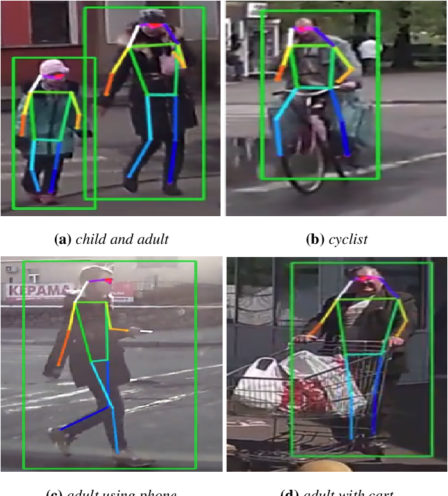 Figure 4 for VRUNet: Multi-Task Learning Model for Intent Prediction of Vulnerable Road Users