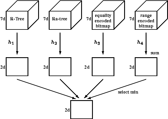 Bmp Tree Diagram Wiring Diagram For Light Switch