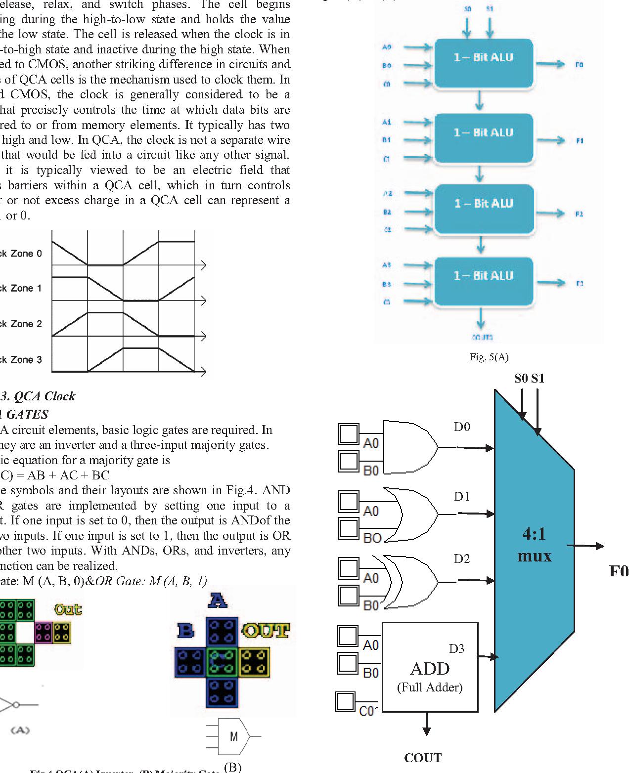 Design And Implementation Of 4 Bit Arithmetic Logic Unit Using Alu Diagram Quantum Dot Cellular Automata Semantic Scholar