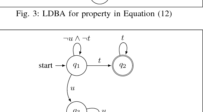 Figure 4 for Logically-Constrained Neural Fitted Q-Iteration