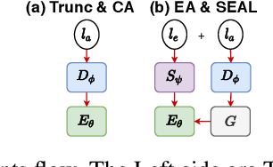Figure 3 for SEAL: Segment-wise Extractive-Abstractive Long-form Text Summarization