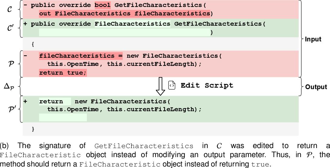 Figure 1 for Neural Edit Completion