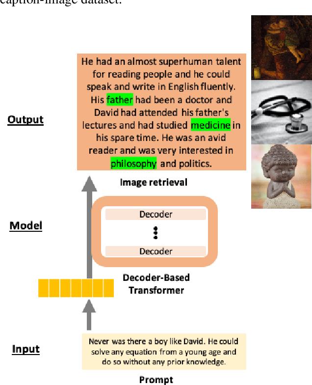 Figure 2 for FairyTailor: A Multimodal Generative Framework for Storytelling