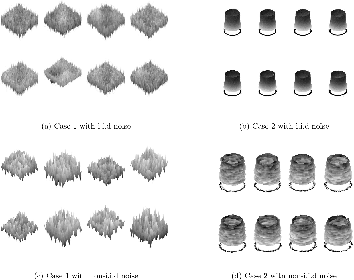 Figure 3 for Structured Point Cloud Data Analysis via Regularized Tensor Regression for Process Modeling and Optimization