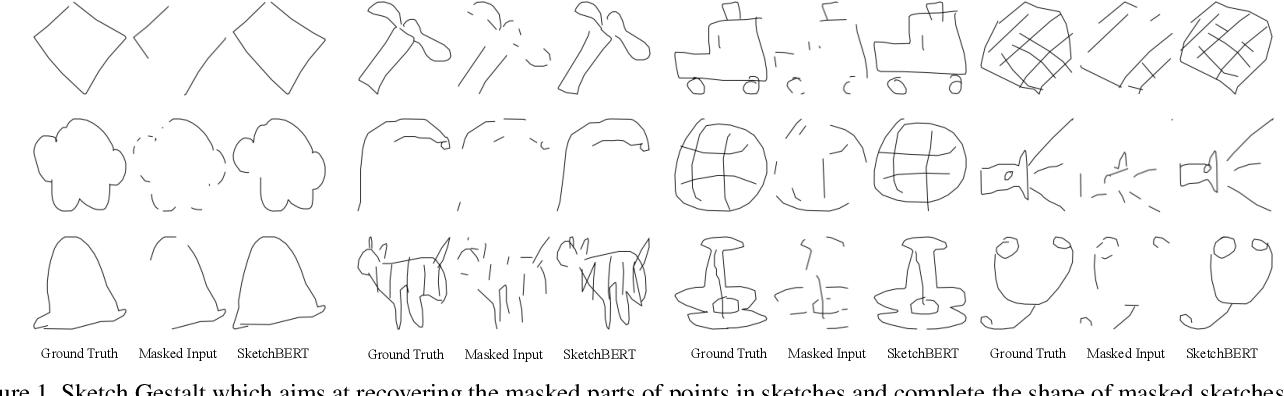 Figure 1 for Sketch-BERT: Learning Sketch Bidirectional Encoder Representation from Transformers by Self-supervised Learning of Sketch Gestalt