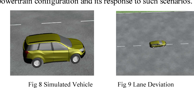 Figure 8 from Analysis of vehicle dynamics using co-simulation of