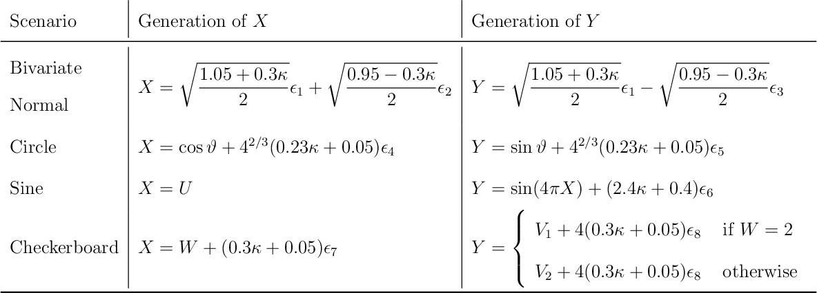 Figure 1 for BEAUTY Powered BEAST