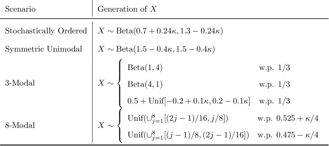 Figure 3 for BEAUTY Powered BEAST