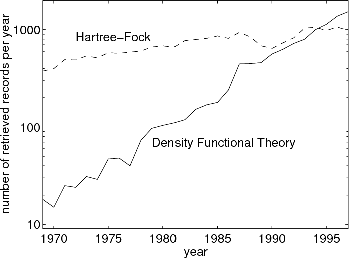 Density Functional Theory : a brief introduction - Semantic