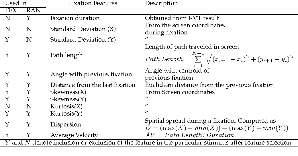 Figure 2 for A Score-level Fusion Method for Eye Movement Biometrics