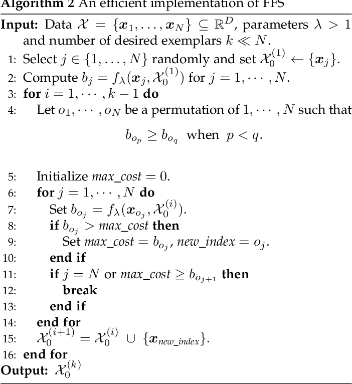 Figure 4 for Self-Representation Based Unsupervised Exemplar Selection in a Union of Subspaces