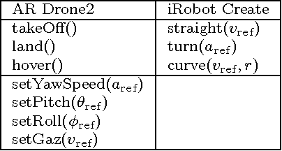 Figure 4 for Porting Code Across Simple Mobile Robots