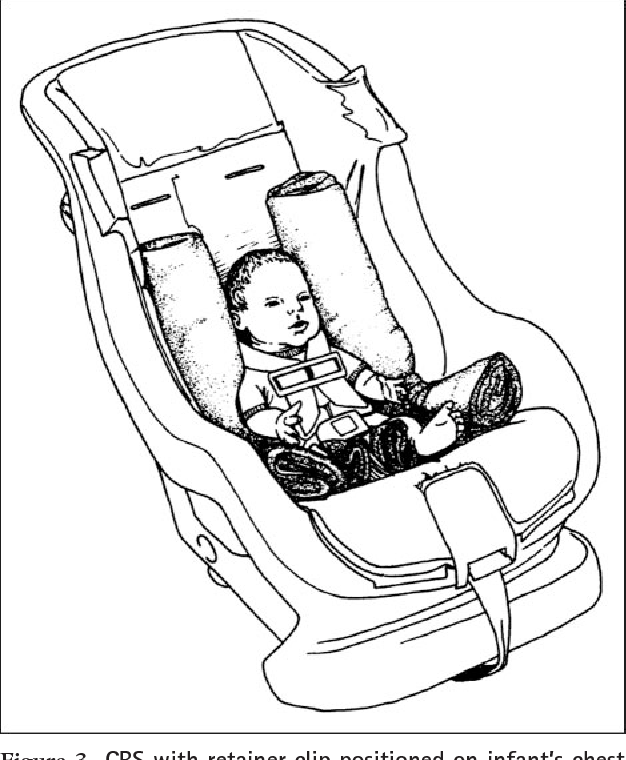 Figure 3 From Car Safety