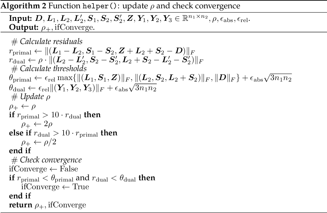 Figure 3 for Square Root Principal Component Pursuit: Tuning-Free Noisy Robust Matrix Recovery