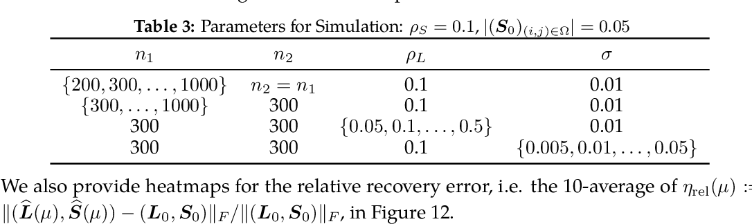 Figure 4 for Square Root Principal Component Pursuit: Tuning-Free Noisy Robust Matrix Recovery