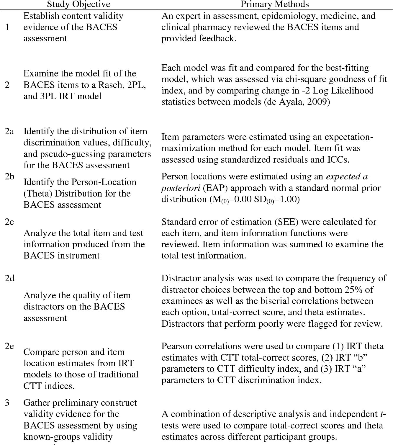 PDF] Development of the Biostatistics and Clinical Epidemiology