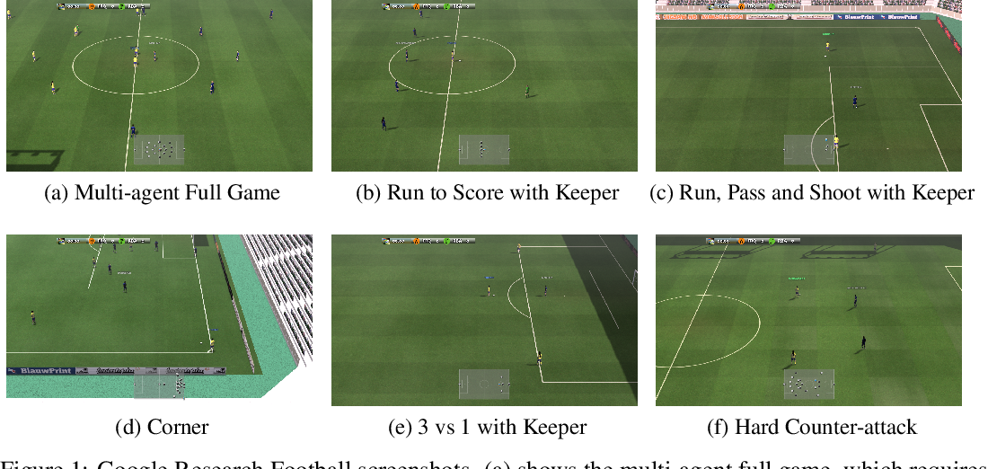 Figure 1 for TiKick: Toward Playing Multi-agent Football Full Games from Single-agent Demonstrations
