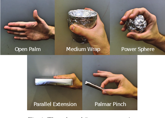 Figure 4 for Towards Creating a Deployable Grasp Type Probability Estimator for a Prosthetic Hand