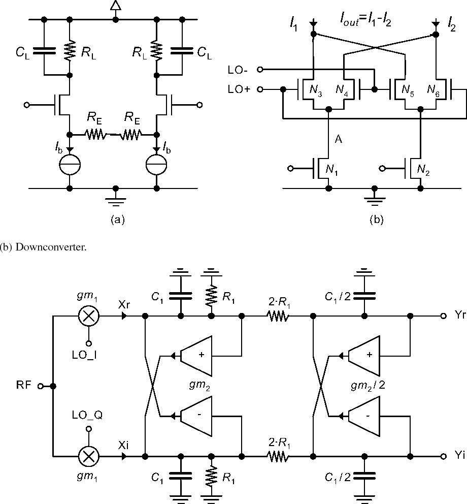 Figure 6 From A 12 Mw Rds Receiver For Portable Applications Following Circuit Shows About 88108mhz Fm Transmitter Diagram Fig Rf Amplifier B Downconverter