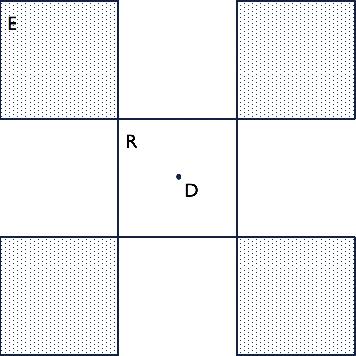 Figure 1 for Assessing Generalization in Deep Reinforcement Learning