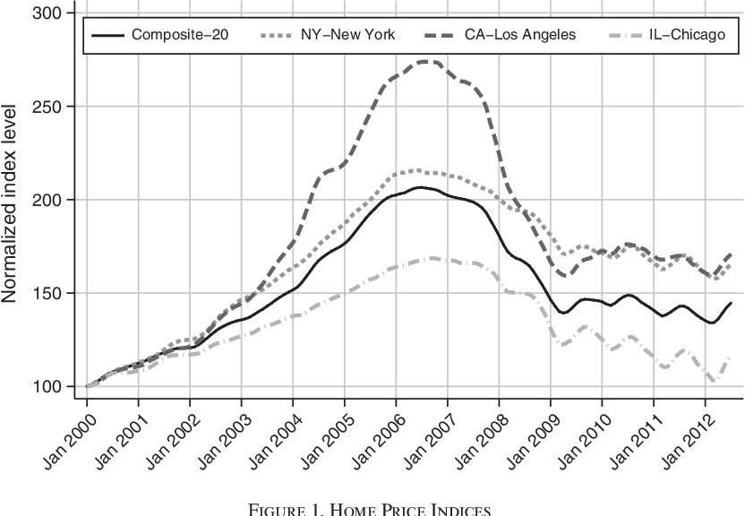 PDF] Wall Street and the Housing Bubble - Semantic Scholar