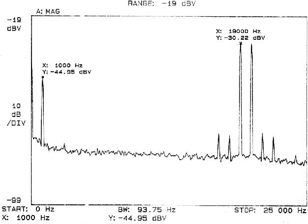 PDF] Digital Audio Power Amplifier for DSD Data Streams - Semantic