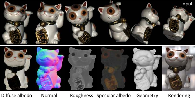 Figure 1 for Deep 3D Capture: Geometry and Reflectance from Sparse Multi-View Images