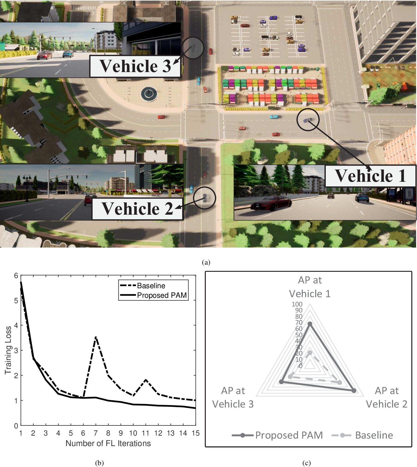 Figure 2 for Unit-Modulus Wireless Federated Learning Via Penalty Alternating Minimization