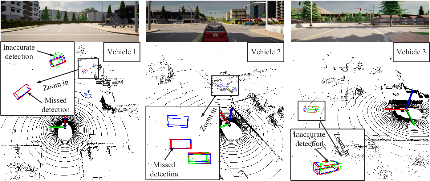 Figure 3 for Unit-Modulus Wireless Federated Learning Via Penalty Alternating Minimization