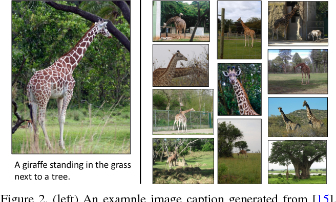 Figure 2 for Measuring Machine Intelligence Through Visual Question Answering