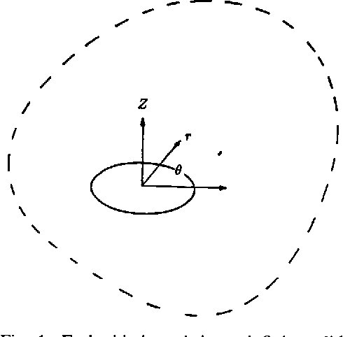A finite element alternating method for evaluation of stress