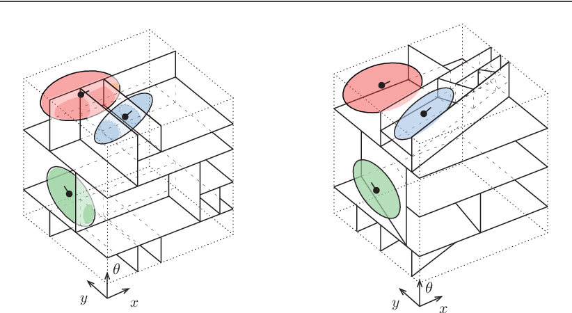 Figure 2 for Efficient Nearest-Neighbor Search for Dynamical Systems with Nonholonomic Constraints