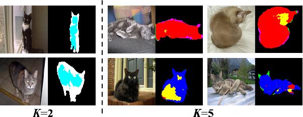 Figure 1 for Context-aware Feature Generation for Zero-shot Semantic Segmentation