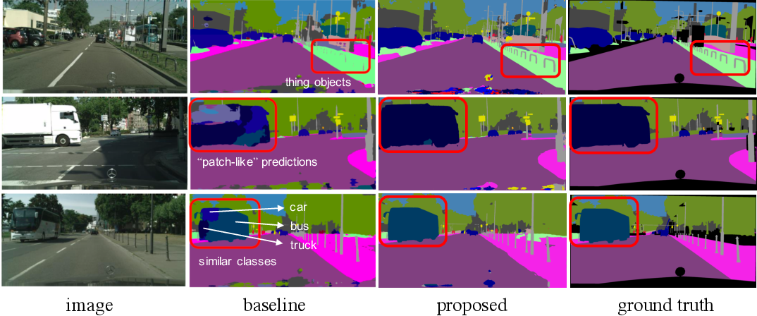 Figure 3 for CSRNet: Cascaded Selective Resolution Network for Real-time Semantic Segmentation