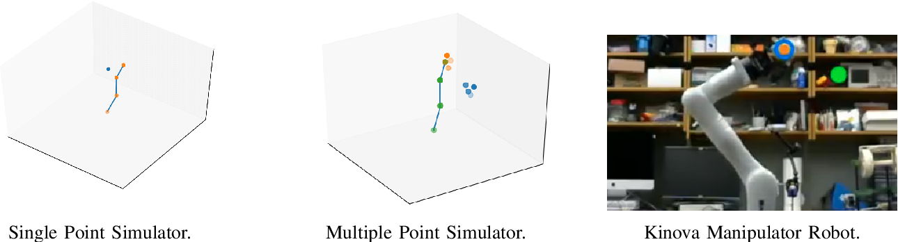 Figure 1 for Analyzing Neural Jacobian Methods in Applications of Visual Servoing and Kinematic Control