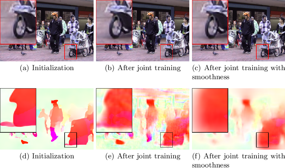 Figure 3 for End-to-End Learning of Video Super-Resolution with Motion Compensation