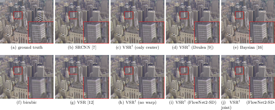 Figure 4 for End-to-End Learning of Video Super-Resolution with Motion Compensation