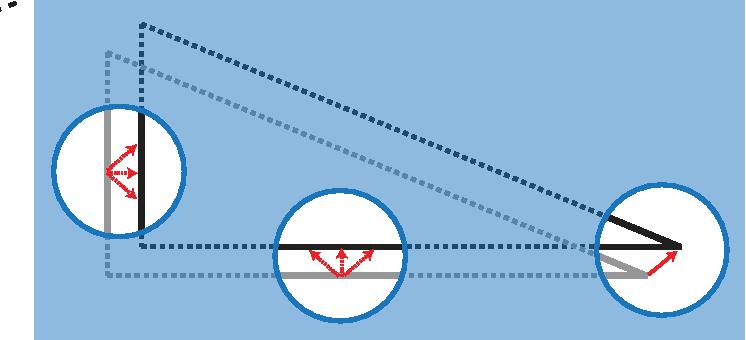 Figure 4 for Bioinspired Visual Motion Estimation