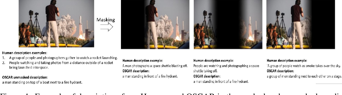 Figure 1 for Comparing Visual Reasoning in Humans and AI