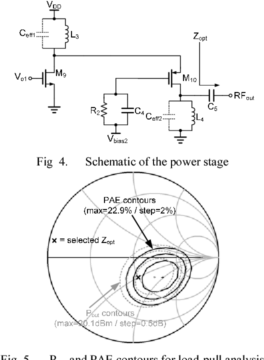 Figure 2 From A Low Power Cmos Power Amplifier For Ieee 802 11a